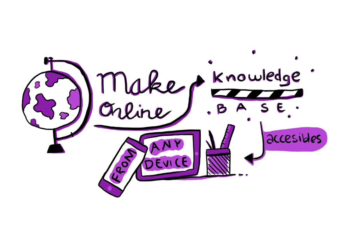 Make online KB accessible